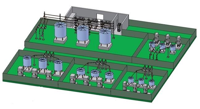 Рис.2  Схема размещения оборудования