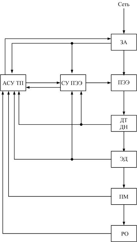 Струксхема1