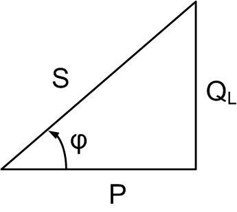 треугольник индуктивн.