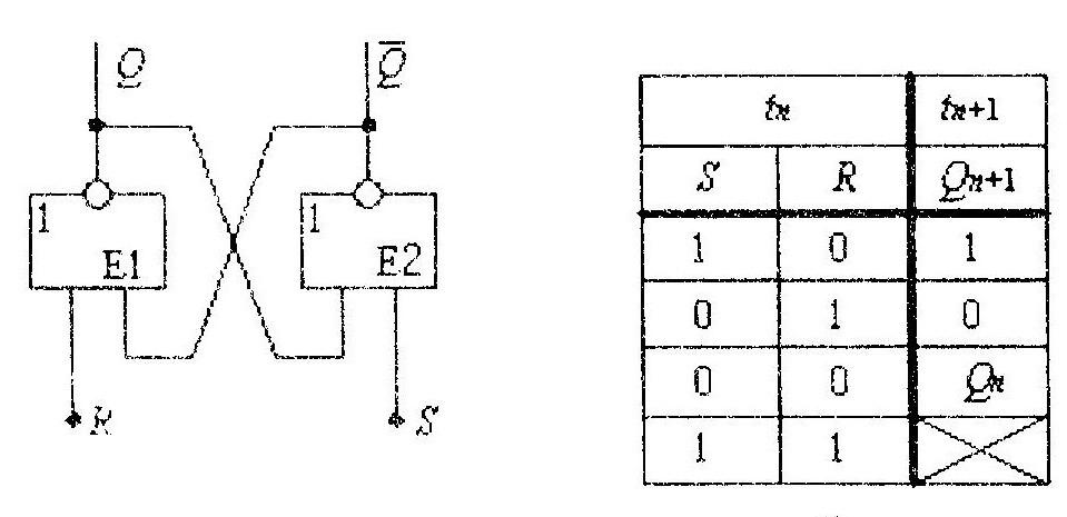 Асинхронный R-S триггер на элементах ИЛИ-НЕ
