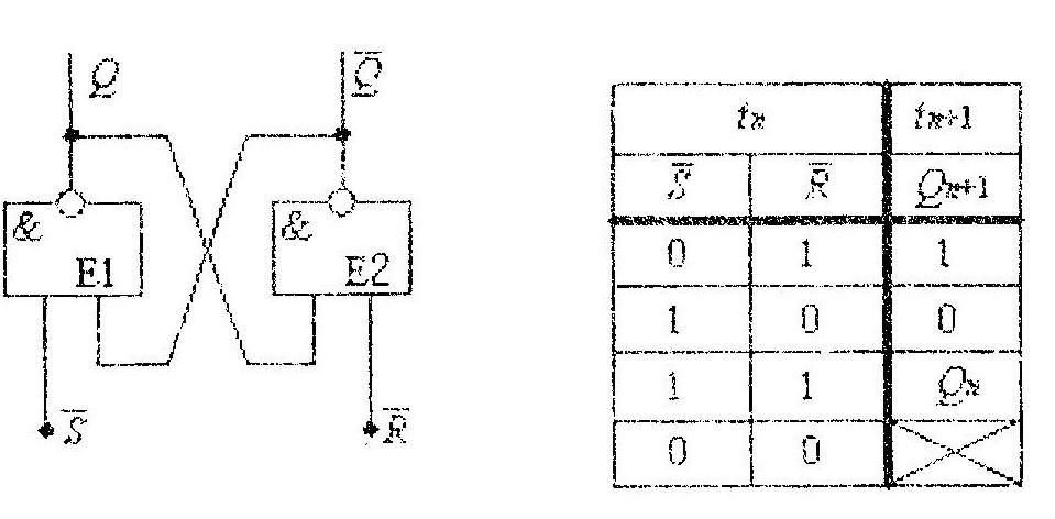 Асинхронный R-S триггер на элементах И-НЕ