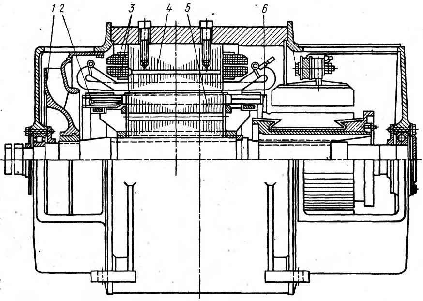 Рисунок 2.1.Двигатель постоянного тока общепромышленного назначения
