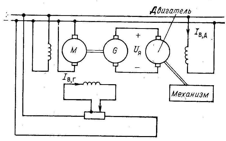 Система генератор-двигатель с приводным двигателем постоянного тока