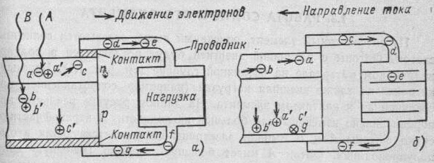 Схема солнечного элемента