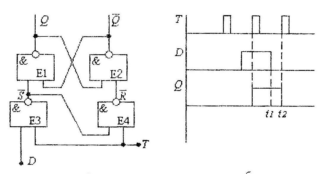 D триггер на элементах И-НЕ