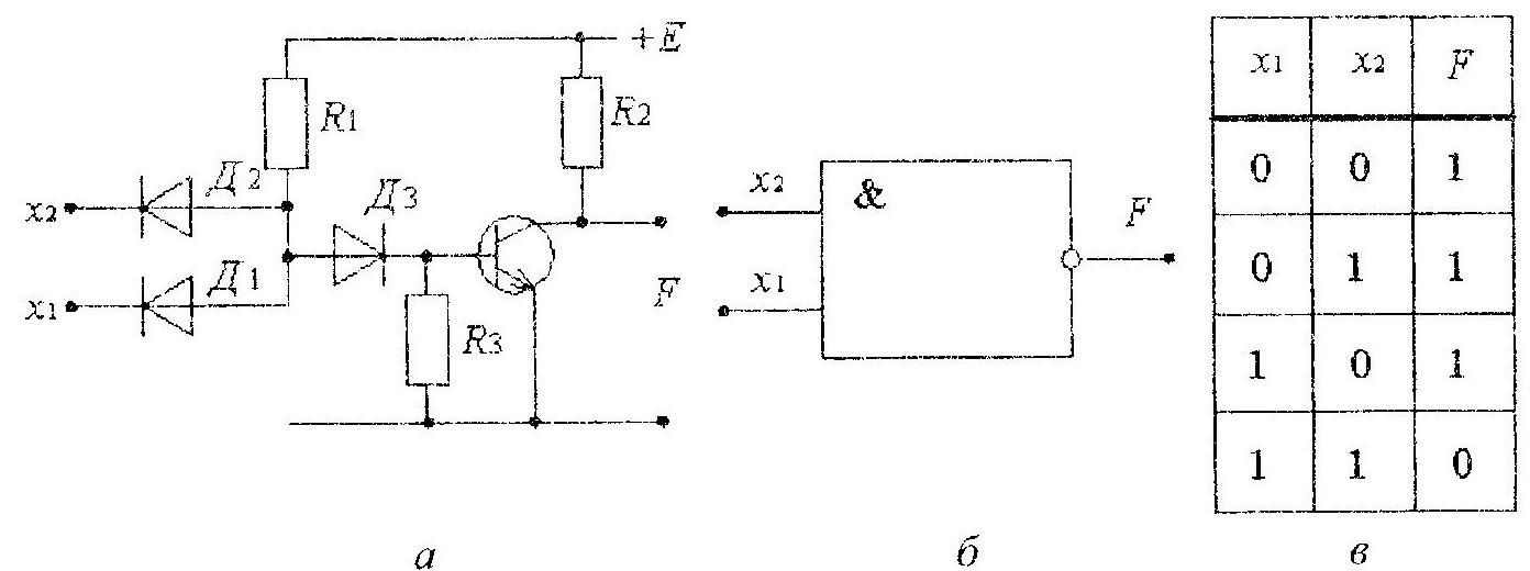 Электрическая принципиальная схема логического элемента И-НЕ