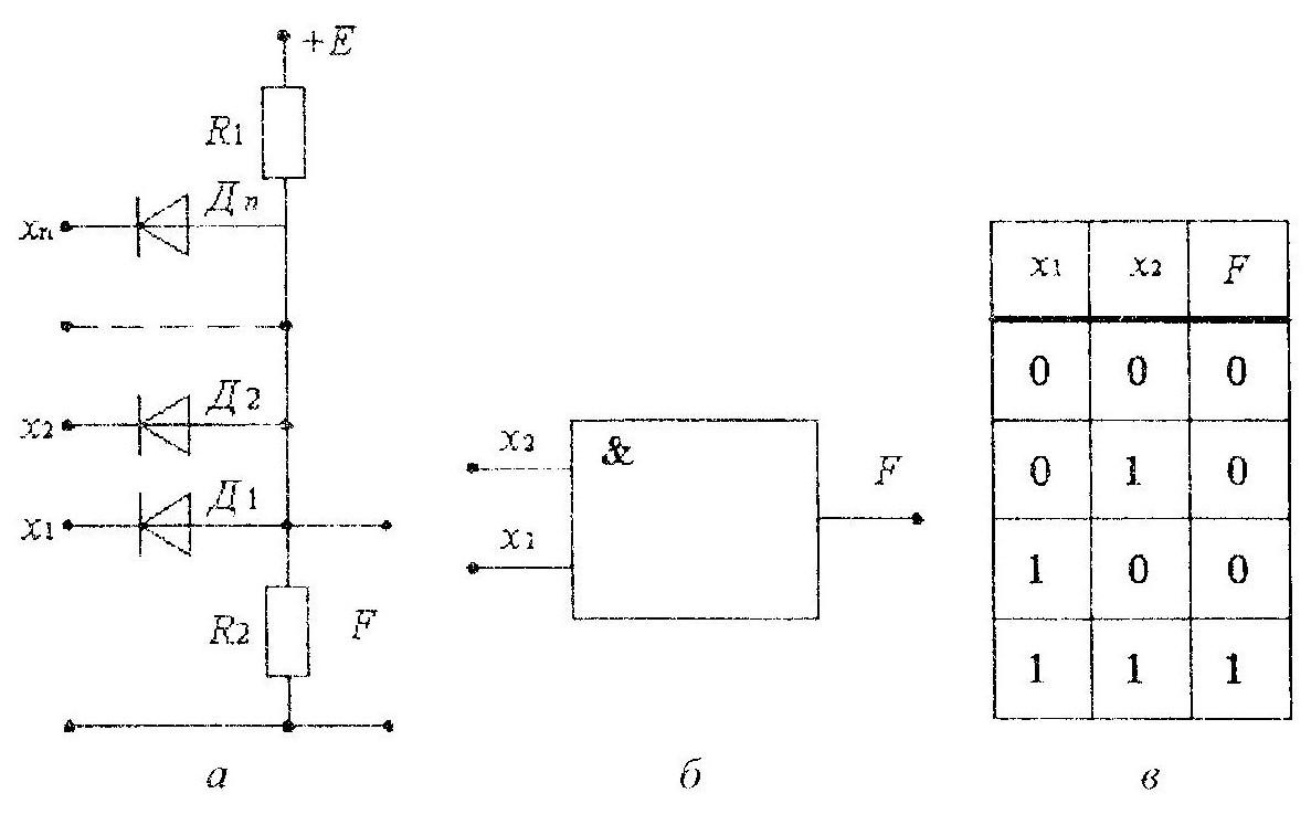 Электрическая принципиальная схема логического элемента И