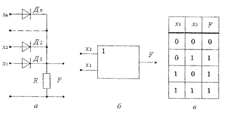 Электрическая принципиальная схема логического элемента ИЛИ