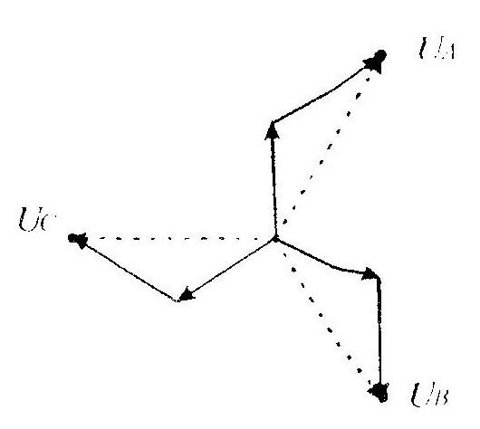 Векторная диаграмма при соединении в зигзаг