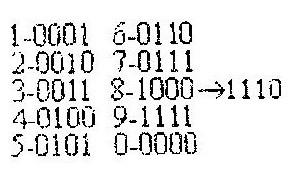 Диаграмма декадного счетчика