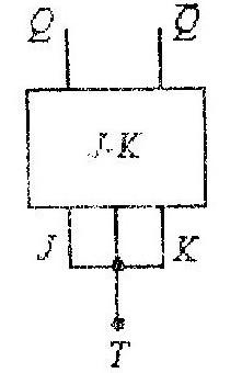 Использование  J-K триггера как Т триггер