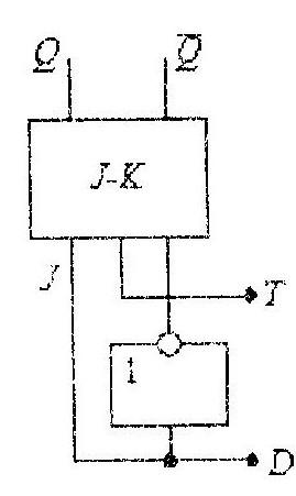Использование  J-K триггера как D триггер