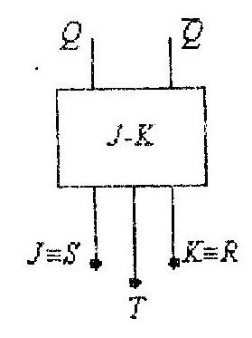 Использование  J-K триггера как R-S триггер