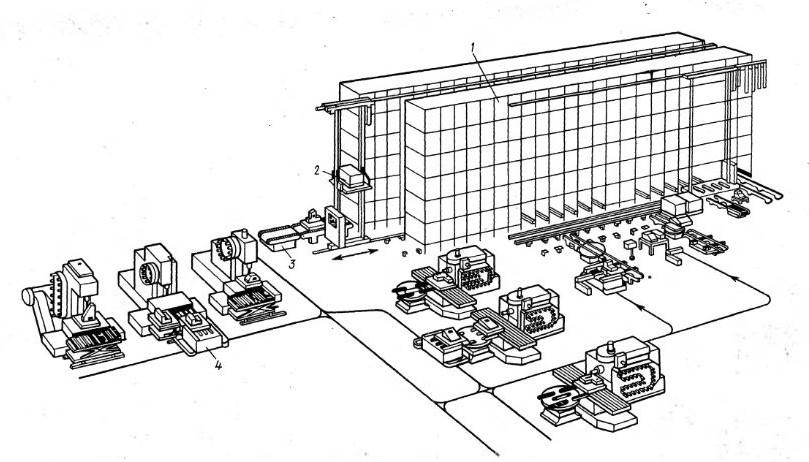 Рис. 1 . Расположение электрооборудования в цехе-автомате (ГПС)
