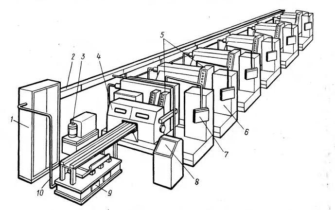 Рис. 1. Расположение электрооборудования на автоматической линии