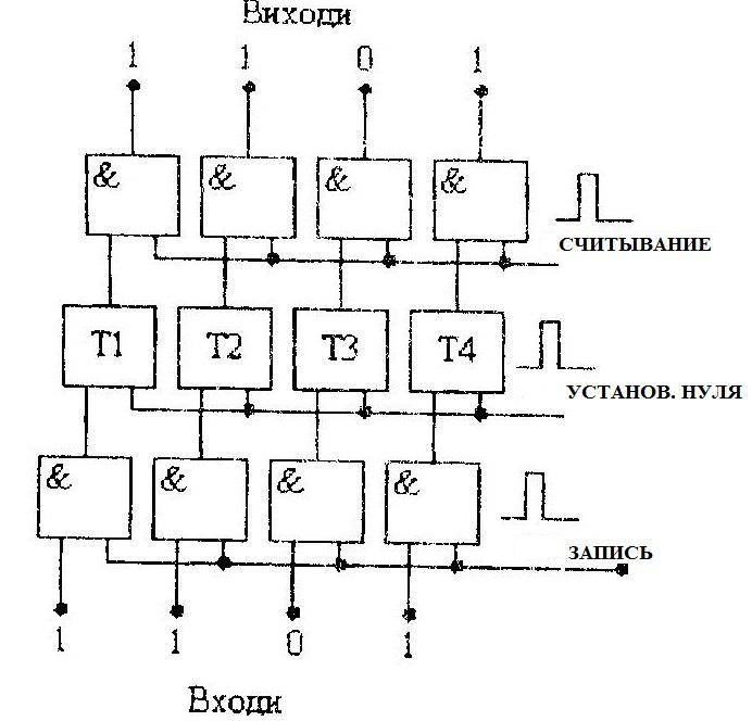 Регистры памяти схема