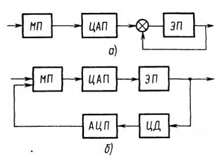 Рис. 1.2. Структурные схемы микро-процессорного управления аналоговым приводом постоянного тока