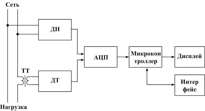 Схема электронного электросчетчика