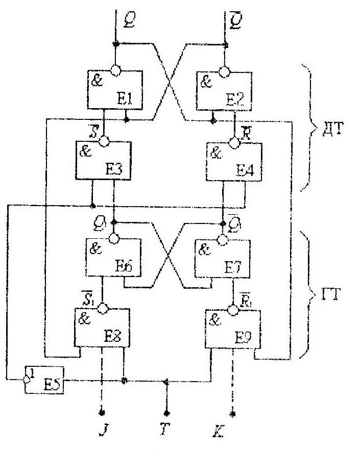 Схема J-K триггера