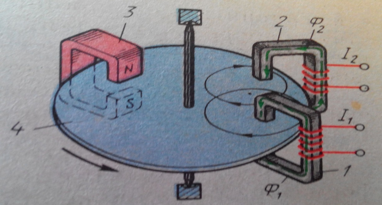 Принцип работы аналогового электросчетчика