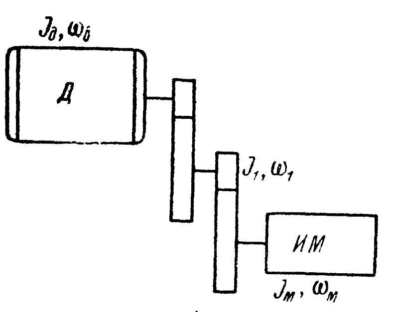 Кинематическая схема исходной системы при приведении маховых масс электропривода