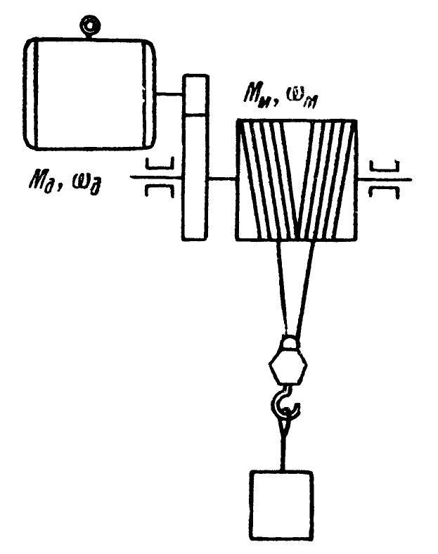 Кинематическая схема лебедка-электродвигатель
