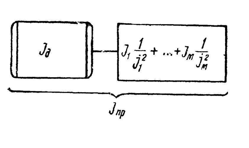 Кинематическая схема приведенной системы при приведении маховых масс электропривода