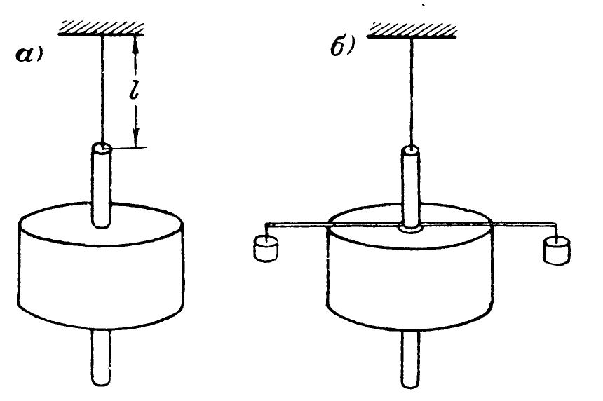 Определение момента инерции ротора методом крутильных колебаний