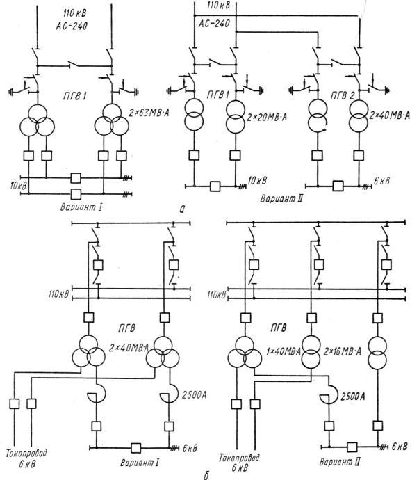 Реконструкция систем электроснабжения предприятия А (а) и Б (б)