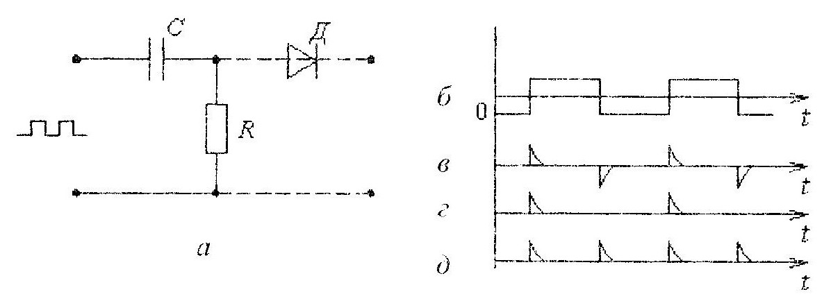 Дифференциальная цепочка на выходе с мультивибратора для получения островерхих импульсов