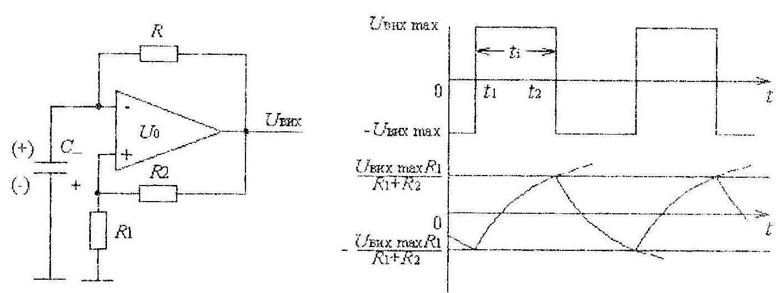 Одна из возможных схем генератора импульсов