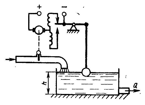 Астатическая система автоматического управления