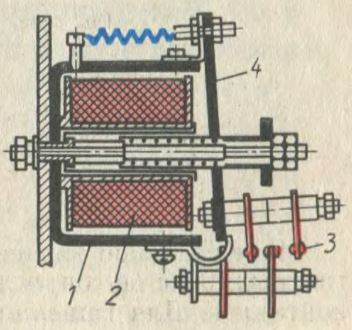 Принцип работы магнитного пускателя