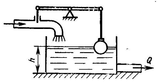 Статическая система автоматического управления