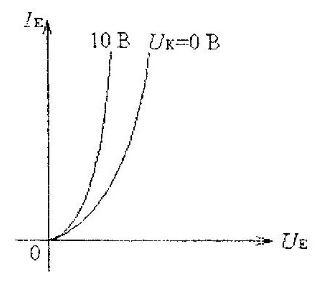 Влияние напряжения коллектор-база при схеме с общей базой