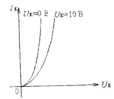 Влияние напряжения коллектор-база при схеме с общим эмиттером