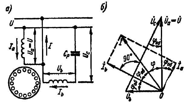 Конденсаторные двигатели и их векторная диаграмма