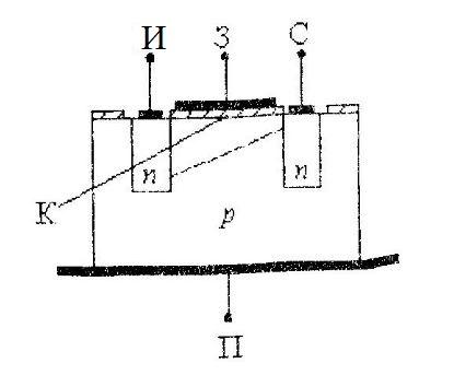Конструкция МДП транзистора с наведенным каналом