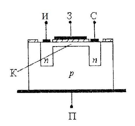 Конструкция МДП транзистора