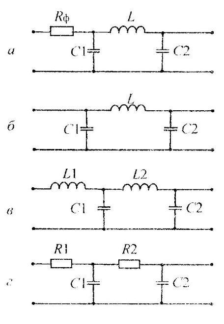 Основные схемы фильтров