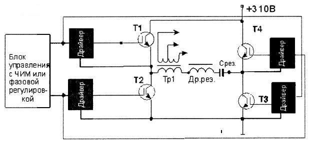 Схема инверторной сварки полумостовой