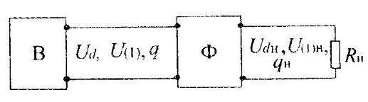 Структурная схема сглаживающего фильтра