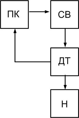 Схема устройства ограничения тока для микропроцессорной системы
