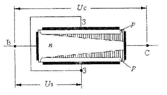 Устройство полевого транзистора с n-проводимостью