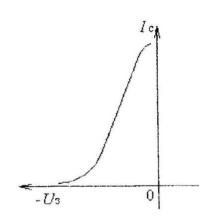Характеристика полевого транзистора с p-n переходом