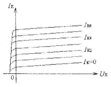 Характеристика транзистора с общей базой
