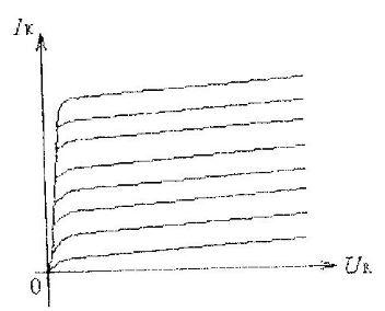 Характеристики схемы включения транзистора с общим эмиттером