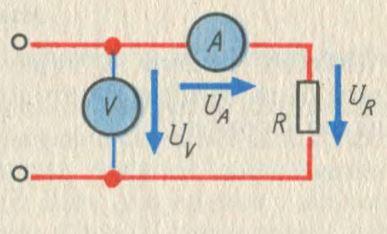 Измерение мощности косвенным методом в цепи постоянного тока при большом сопротивлении нагрузки