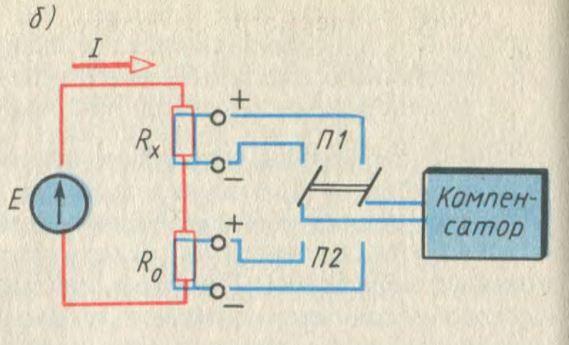 Компенсационный метод измерения сопротивлений