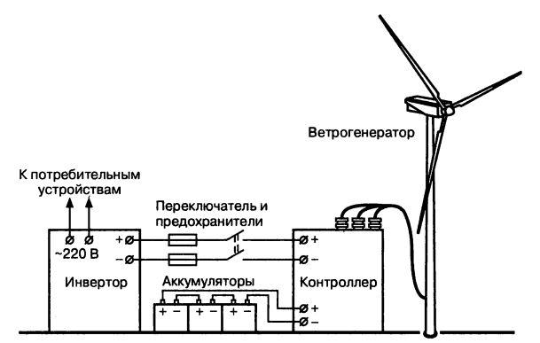 Несетевая схема подключения ветроэлектростанции